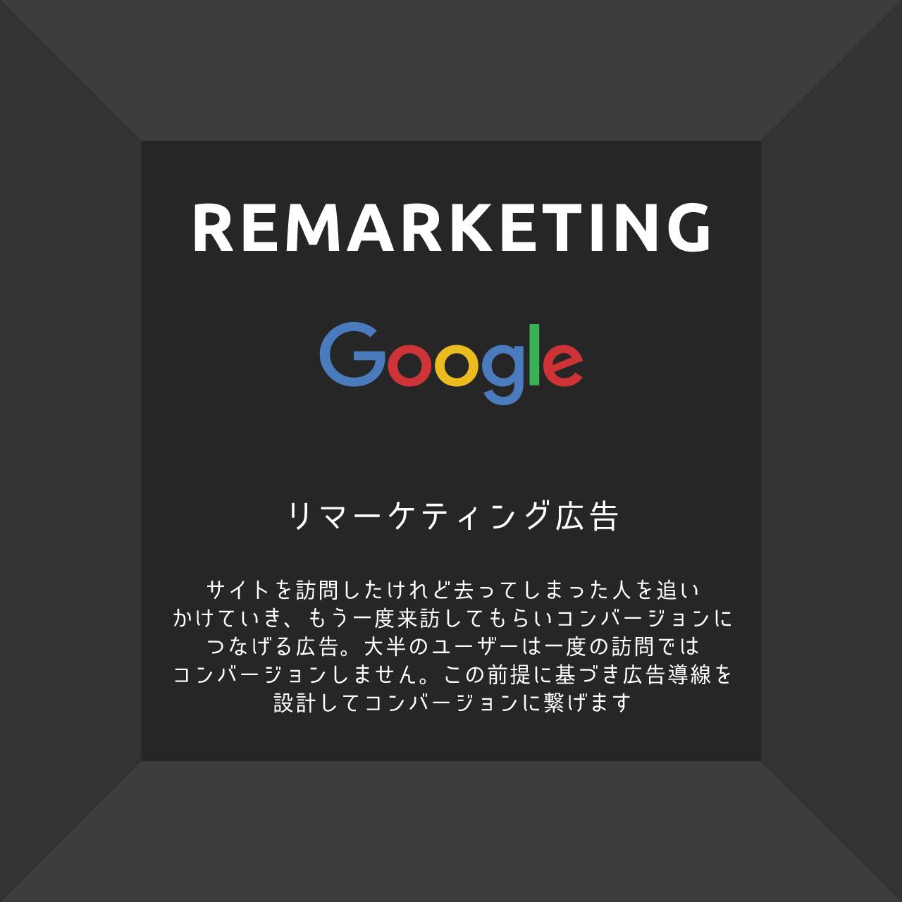 リマーケティング広告