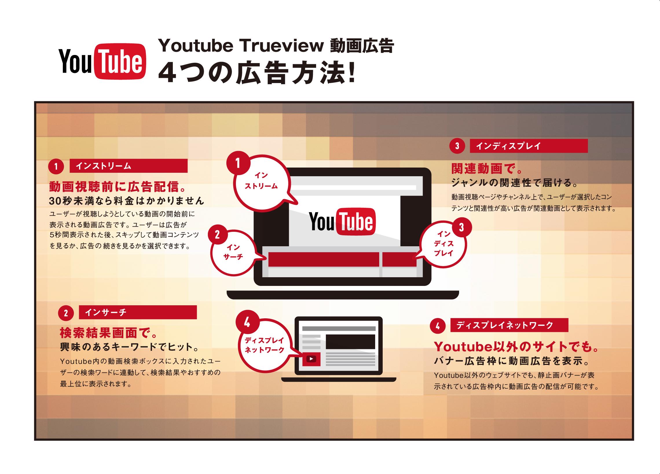 Youtube Trueview 広告 広告方法